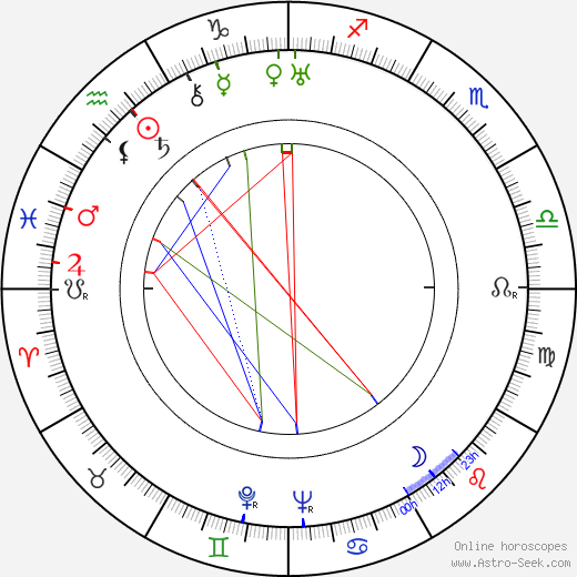 Франческа Гааль Franciska Gaal день рождения гороскоп, Franciska Gaal Натальная карта онлайн