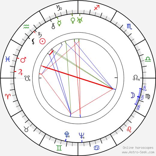 James A. Starr tema natale, oroscopo, James A. Starr oroscopi gratuiti, astrologia