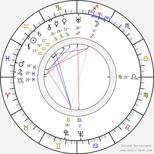 John Farrow birth chart, biography, wikipedia 2020, 2021