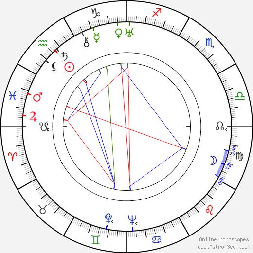 Mireille Perrey tema natale, oroscopo, Mireille Perrey oroscopi gratuiti, astrologia