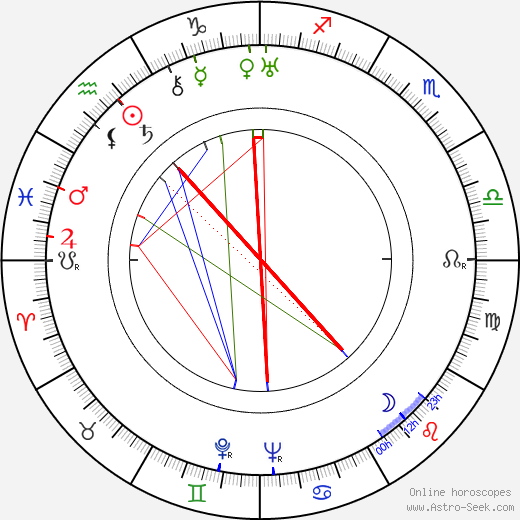 S. J. Perelman tema natale, oroscopo, S. J. Perelman oroscopi gratuiti, astrologia