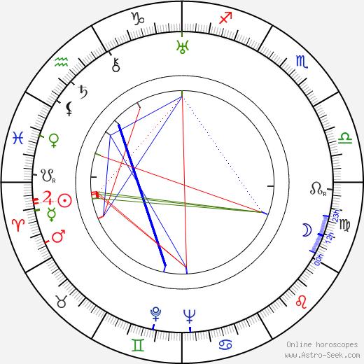 Armas J. Pulla tema natale, oroscopo, Armas J. Pulla oroscopi gratuiti, astrologia