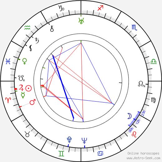 Erkki Uotila tema natale, oroscopo, Erkki Uotila oroscopi gratuiti, astrologia