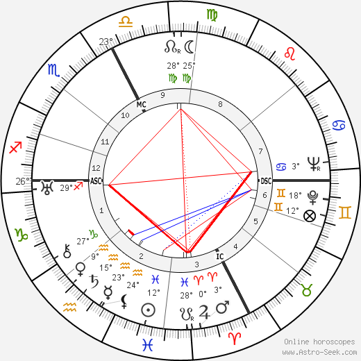 Giorgio Cavallon birth chart, biography, wikipedia 2019, 2020