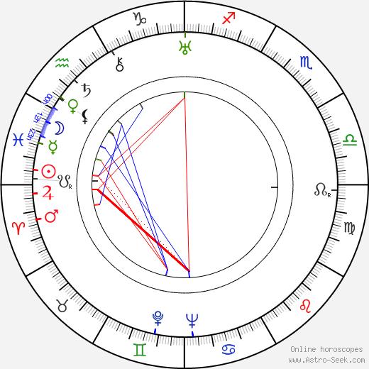 J. Pat O'Malley astro natal birth chart, J. Pat O'Malley horoscope, astrology