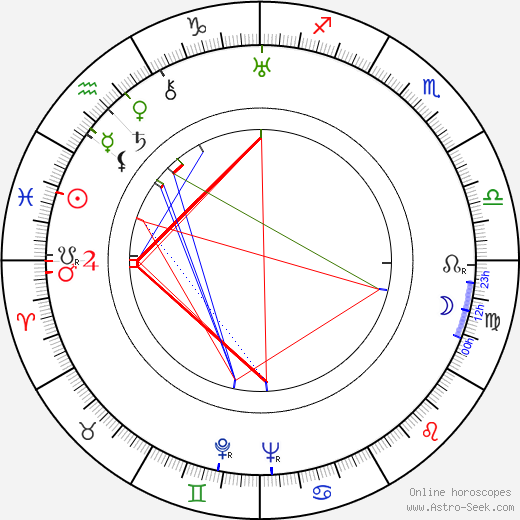 Vladimír Borský birth chart, Vladimír Borský astro natal horoscope, astrology