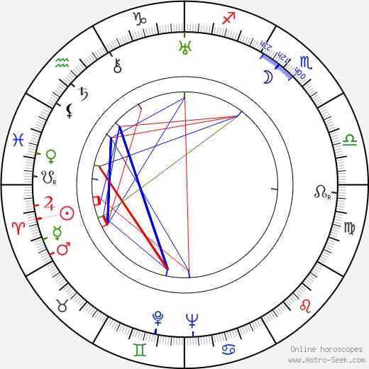 Erik Cronvall день рождения гороскоп, Erik Cronvall Натальная карта онлайн