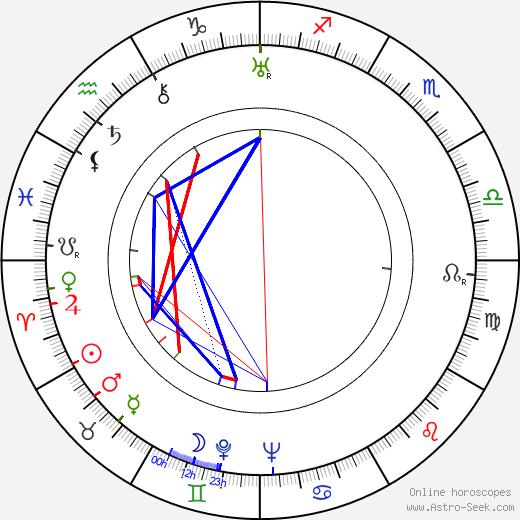 Hildur Lindberg birth chart, Hildur Lindberg astro natal horoscope, astrology