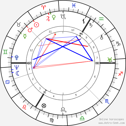 Jean Helion astro natal birth chart, Jean Helion horoscope, astrology