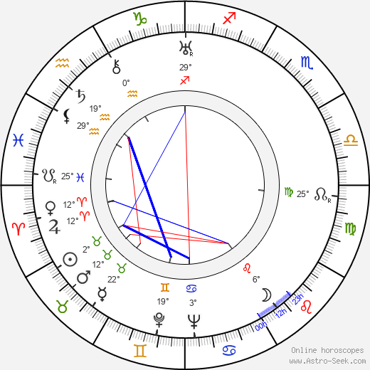 Leslie French birth chart, biography, wikipedia 2020, 2021