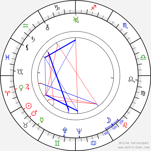 Leslie French birth chart, Leslie French astro natal horoscope, astrology