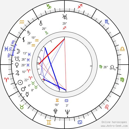 Paul Dahlke birth chart, biography, wikipedia 2018, 2019