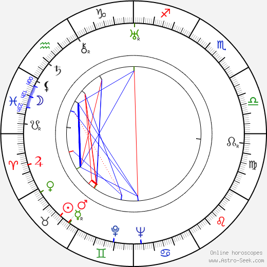 David MacDonald astro natal birth chart, David MacDonald horoscope, astrology