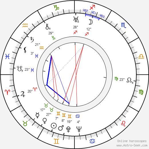 Don Brodie birth chart, biography, wikipedia 2017, 2018