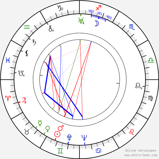 Don Brodie astro natal birth chart, Don Brodie horoscope, astrology
