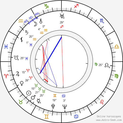 Montgomery Tully birth chart, biography, wikipedia 2019, 2020
