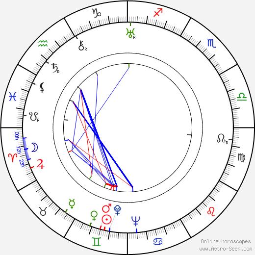 Martin Hollý Sr. astro natal birth chart, Martin Hollý Sr. horoscope, astrology
