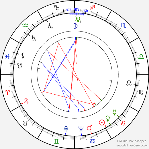 Arvo Tamminen astro natal birth chart, Arvo Tamminen horoscope, astrology