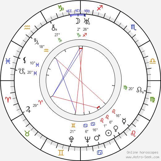 Delmer Daves birth chart, biography, wikipedia 2020, 2021