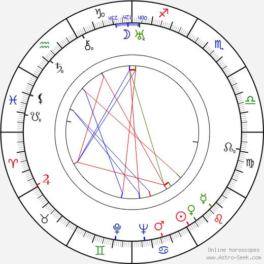 Delmer Daves birth chart, Delmer Daves astro natal horoscope, astrology