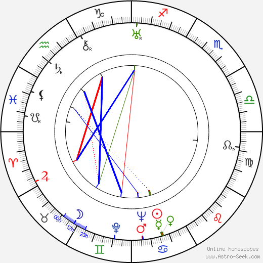 Hideo Oguni birth chart, Hideo Oguni astro natal horoscope, astrology