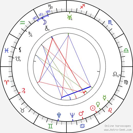 Leigh Jason tema natale, oroscopo, Leigh Jason oroscopi gratuiti, astrologia