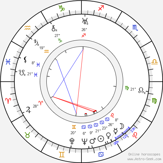 Zita Johann birth chart, biography, wikipedia 2019, 2020