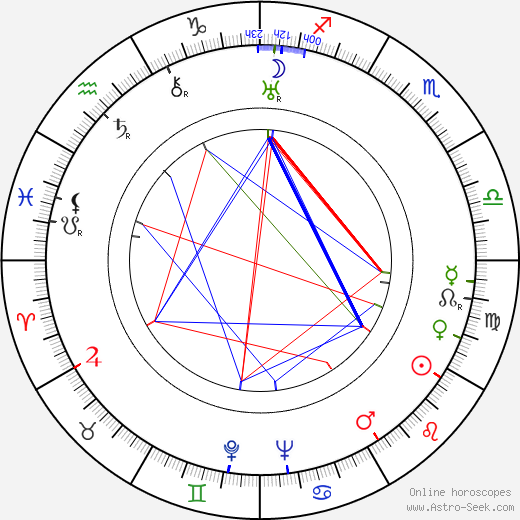 Alfons Almi astro natal birth chart, Alfons Almi horoscope, astrology