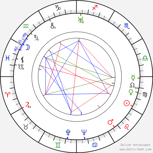 Alice White astro natal birth chart, Alice White horoscope, astrology