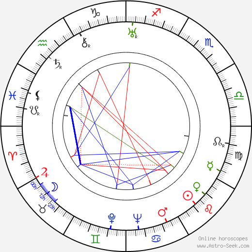 Christian-Jaque birth chart, Christian-Jaque astro natal horoscope, astrology