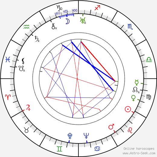 Count Basie astro natal birth chart, Count Basie horoscope, astrology