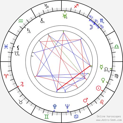 Estella Payton tema natale, oroscopo, Estella Payton oroscopi gratuiti, astrologia
