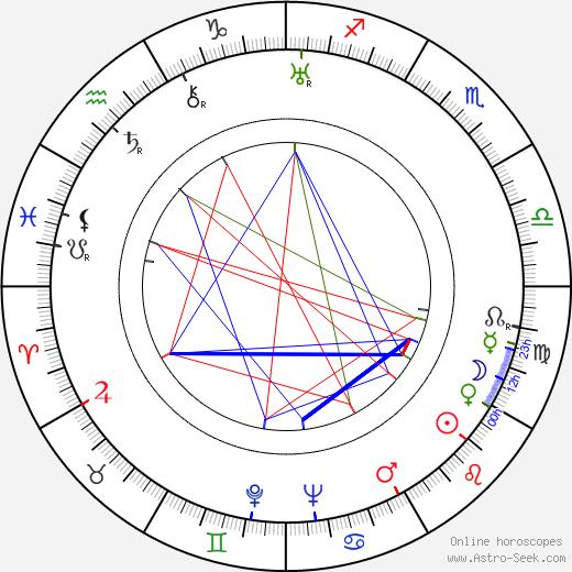 Frank Ross день рождения гороскоп, Frank Ross Натальная карта онлайн