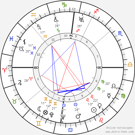 Jean Zay birth chart, biography, wikipedia 2019, 2020