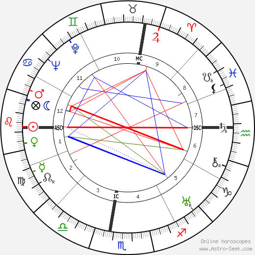 Paul A. Wiese birth chart, Paul A. Wiese astro natal horoscope, astrology