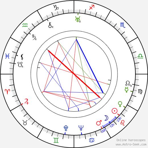 Ray Walker astro natal birth chart, Ray Walker horoscope, astrology