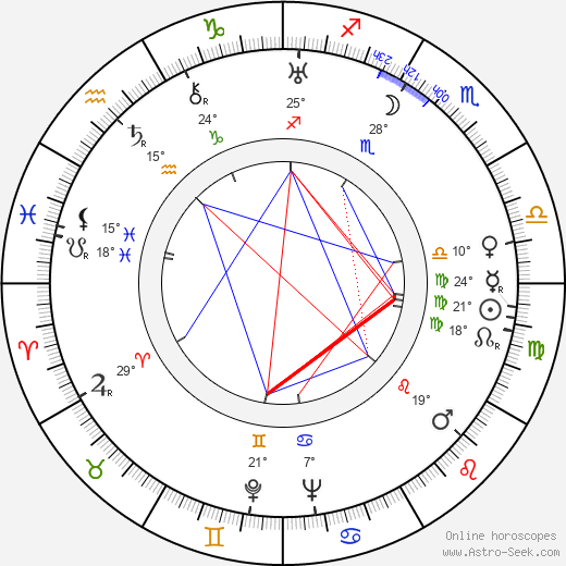 André de la Varre birth chart, biography, wikipedia 2019, 2020