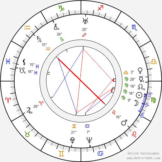 Goffredo Alessandrini birth chart, biography, wikipedia 2019, 2020