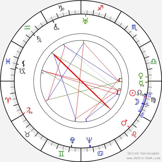 Goffredo Alessandrini astro natal birth chart, Goffredo Alessandrini horoscope, astrology