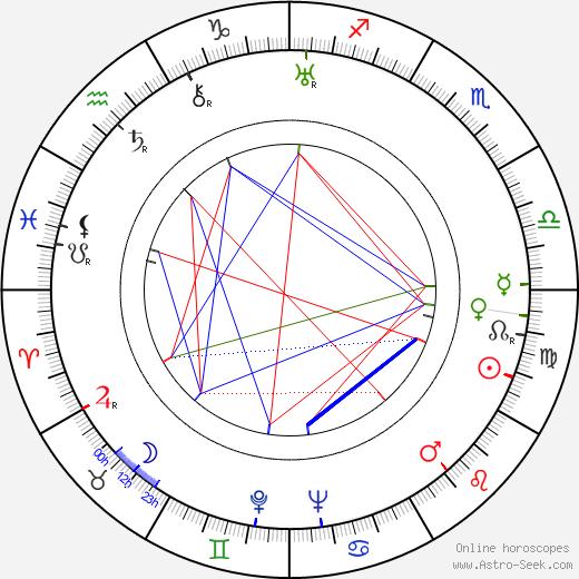 Johnny Mack Brown день рождения гороскоп, Johnny Mack Brown Натальная карта онлайн