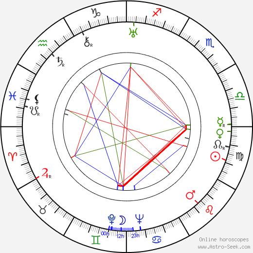 Pavel Massalsky tema natale, oroscopo, Pavel Massalsky oroscopi gratuiti, astrologia