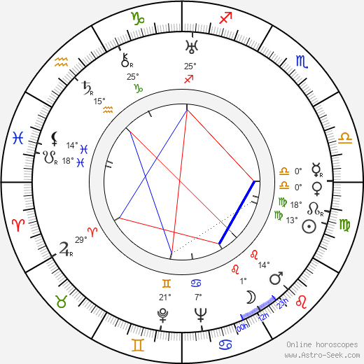 Ray McCarey birth chart, biography, wikipedia 2019, 2020