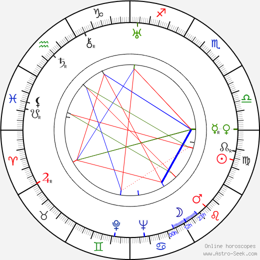 Ray McCarey astro natal birth chart, Ray McCarey horoscope, astrology