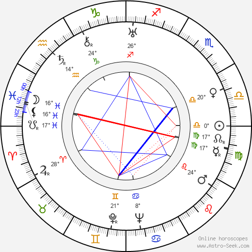 Robert Williams birth chart, biography, wikipedia 2019, 2020