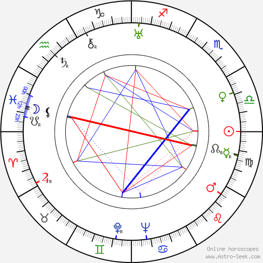 Robert Williams astro natal birth chart, Robert Williams horoscope, astrology