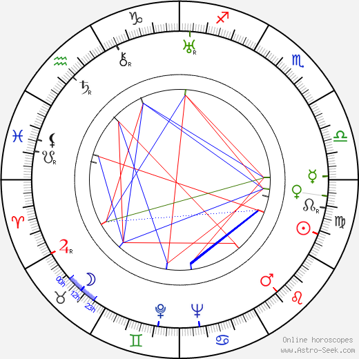 Semyon Svashenko день рождения гороскоп, Semyon Svashenko Натальная карта онлайн