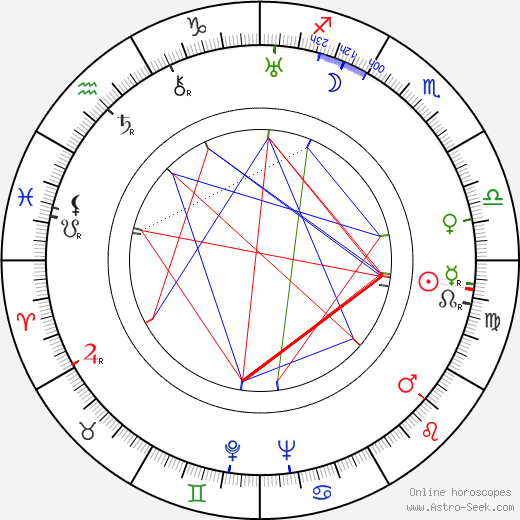 Tom Conway astro natal birth chart, Tom Conway horoscope, astrology
