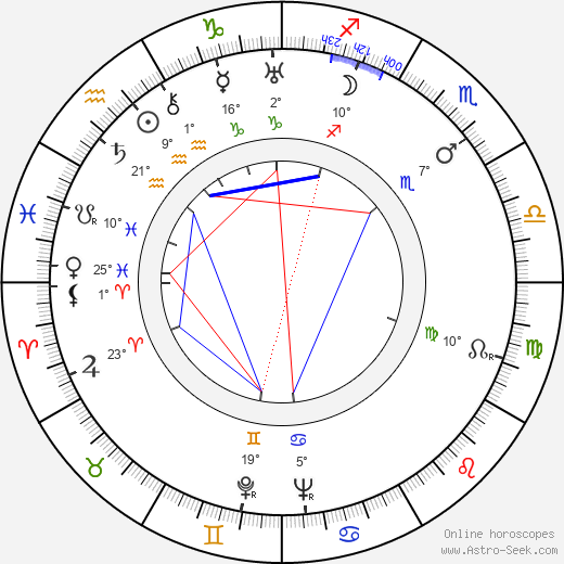Greta Nissen birth chart, biography, wikipedia 2019, 2020