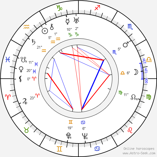 Portland Hoffa birth chart, biography, wikipedia 2019, 2020