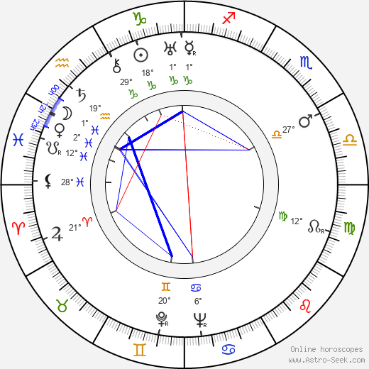 Walter Bishop birth chart, biography, wikipedia 2019, 2020